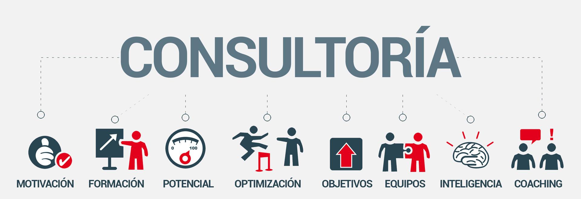 consultoría profesional de empresas y de marca en Lugo Galicia Xeral.net