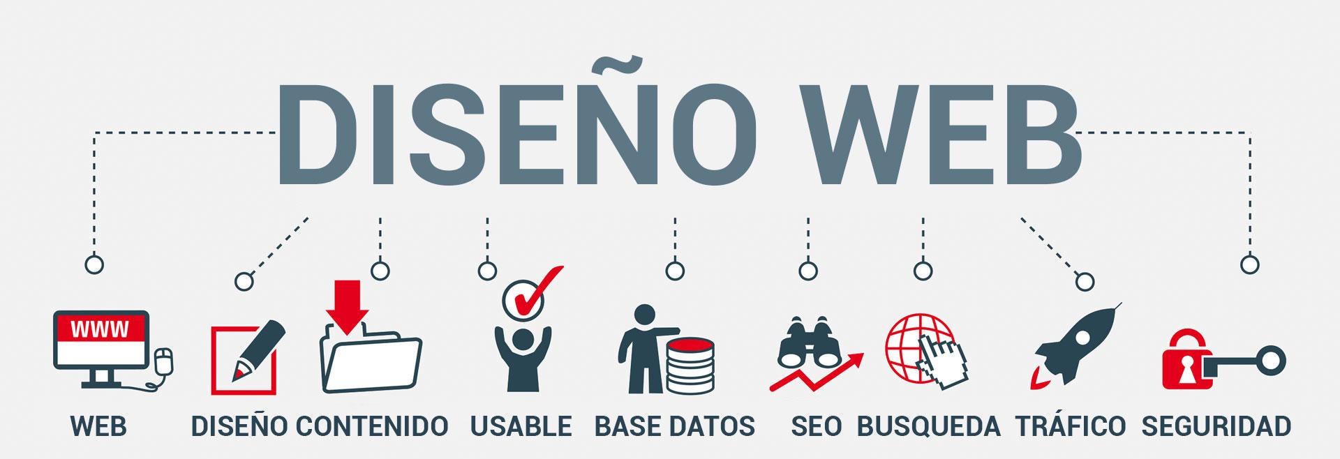 Diseño páginas web en Lugo con xeral.net Galicia profesional