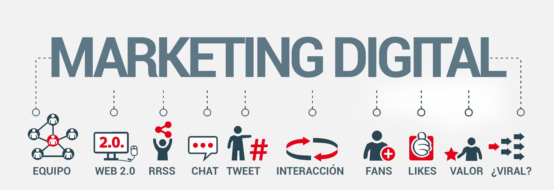 marketing-digital-pagina